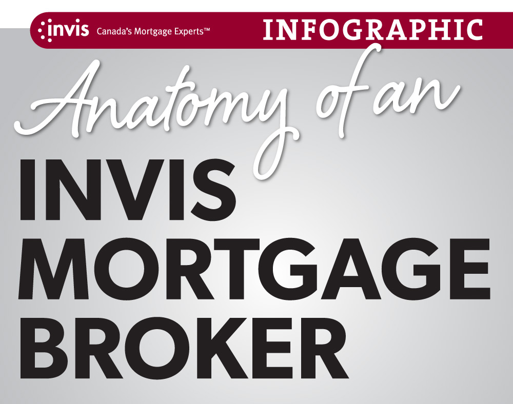 The Anatomy Of An Invis Broker